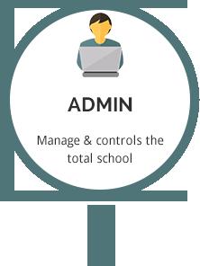 diagram-admin