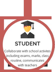 diagram-student