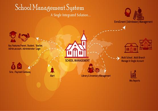 school1-management-software-developer-in-ahmedabad