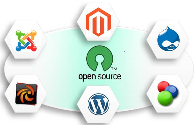 open-source-software-development_610387450