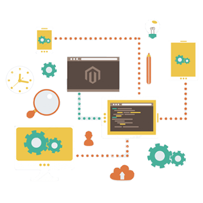 services-custom-development