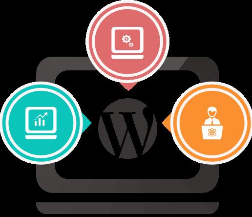 wordpress-imaegs